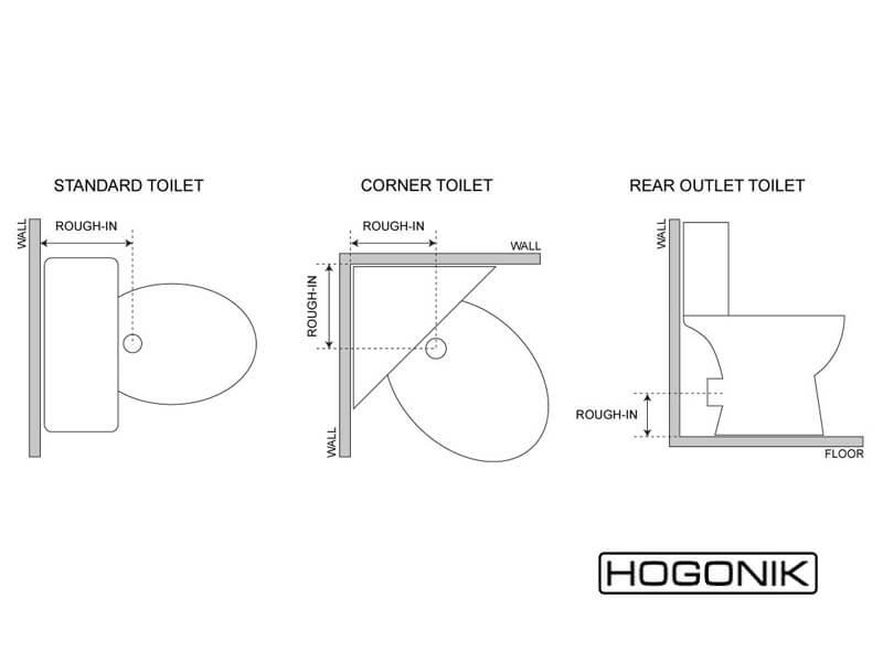 راهنمای اندازه گیری توالت فرنگی